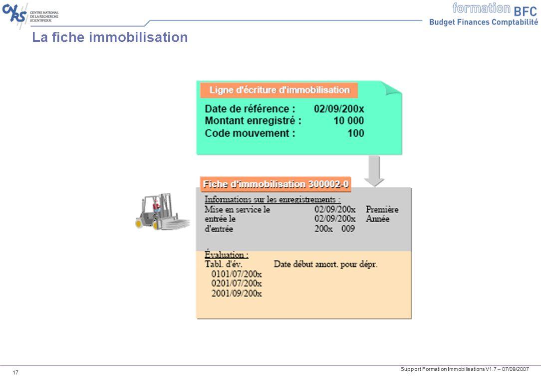 Support Formation Immobilisations V1.7 – 07/09/2007 17 La fiche immobilisation