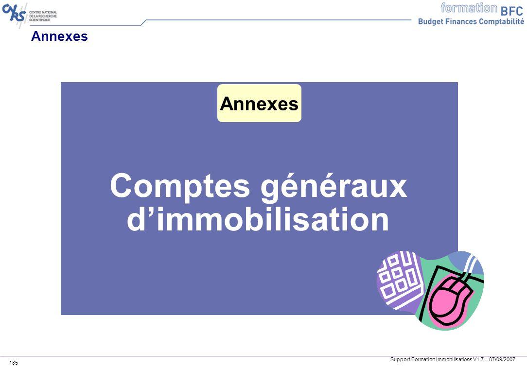 Support Formation Immobilisations V1.7 – 07/09/2007 185 Annexes Comptes généraux dimmobilisation Annexes