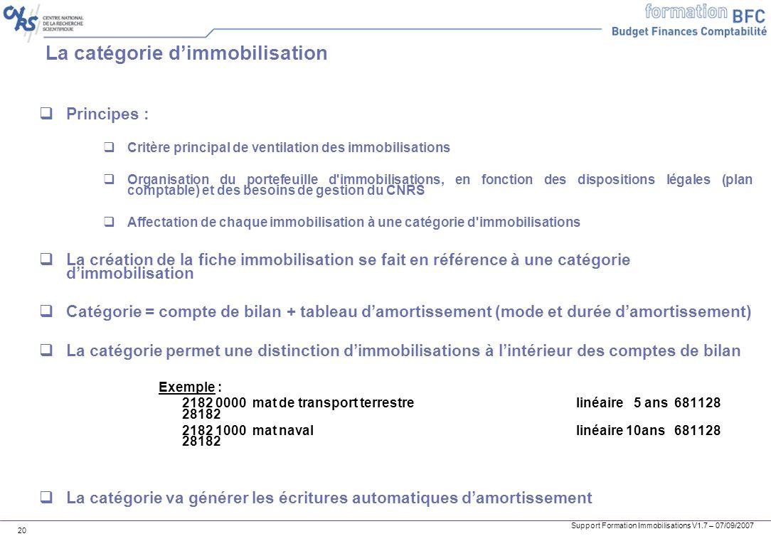 Support Formation Immobilisations V1.7 – 07/09/2007 20 La catégorie dimmobilisation Principes : Critère principal de ventilation des immobilisations O