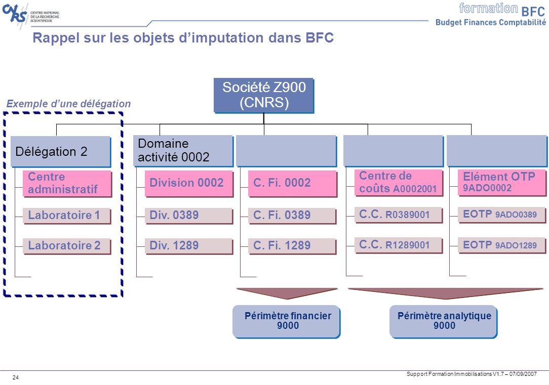 Support Formation Immobilisations V1.7 – 07/09/2007 24 Rappel sur les objets dimputation dans BFC Délégation 2 Domaine activité 0002 Société Z900 (CNR