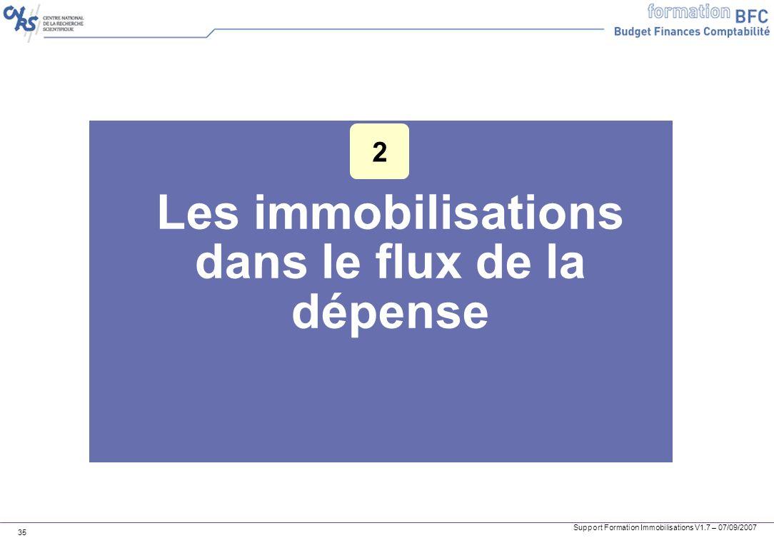 Support Formation Immobilisations V1.7 – 07/09/2007 35 Les immobilisations dans le flux de la dépense 2