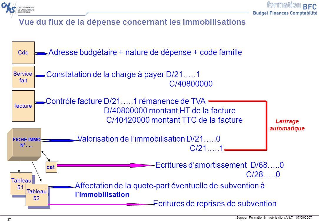 Support Formation Immobilisations V1.7 – 07/09/2007 37 Vue du flux de la dépense concernant les immobilisations Cde Service fait facture Adresse budgé