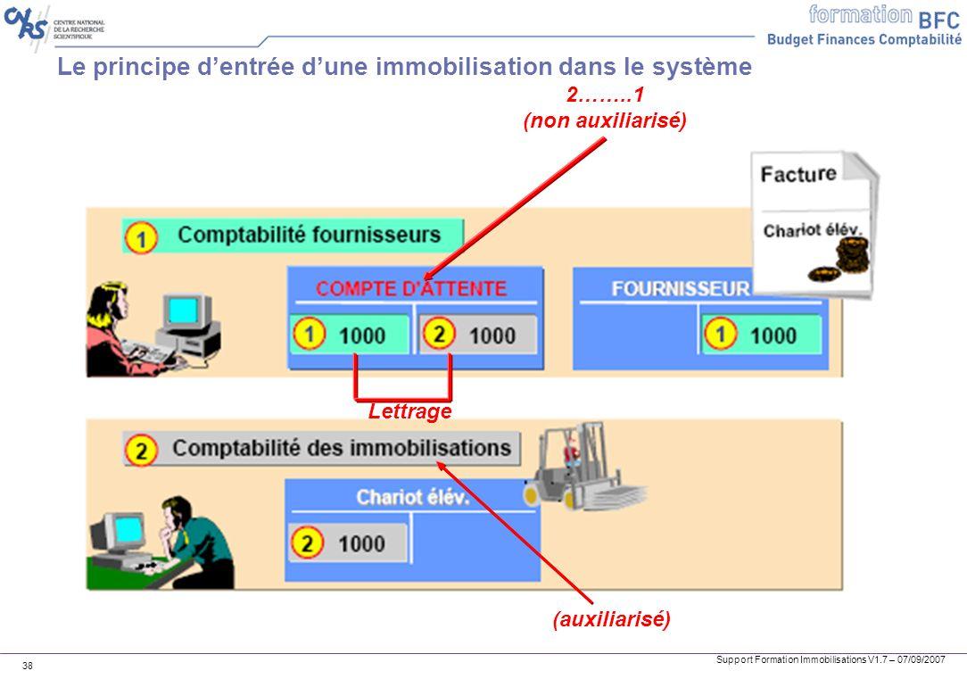 Support Formation Immobilisations V1.7 – 07/09/2007 38 Le principe dentrée dune immobilisation dans le système 2……..1 (non auxiliarisé) Lettrage (auxi