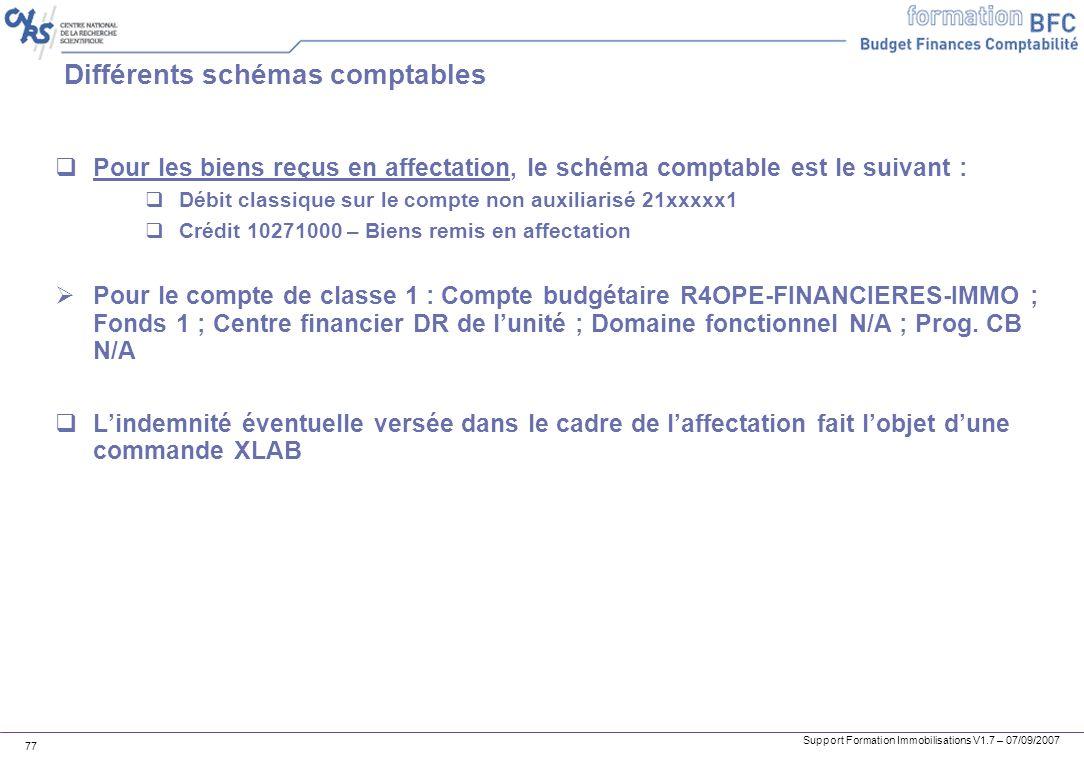 Support Formation Immobilisations V1.7 – 07/09/2007 77 Différents schémas comptables Pour les biens reçus en affectation, le schéma comptable est le s
