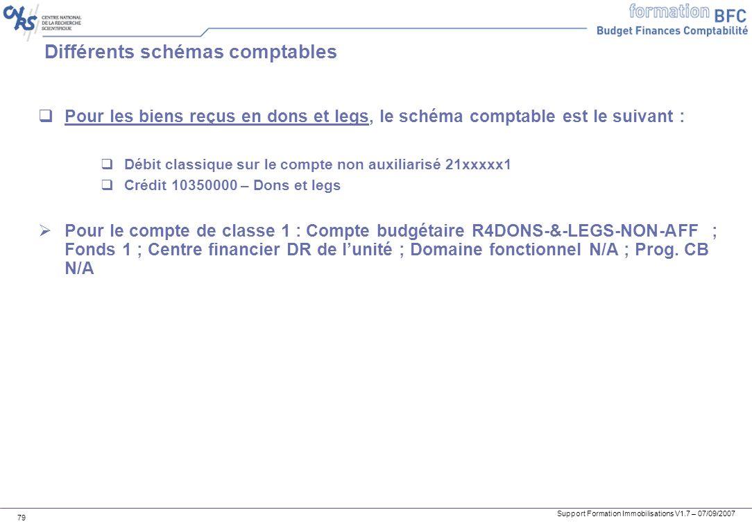 Support Formation Immobilisations V1.7 – 07/09/2007 79 Différents schémas comptables Pour les biens reçus en dons et legs, le schéma comptable est le