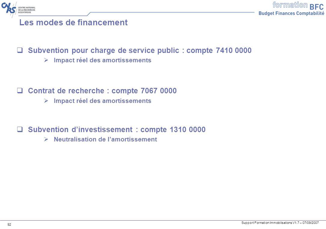 Support Formation Immobilisations V1.7 – 07/09/2007 92 Les modes de financement Subvention pour charge de service public : compte 7410 0000 Impact rée