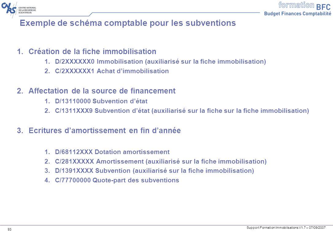 Support Formation Immobilisations V1.7 – 07/09/2007 93 Exemple de schéma comptable pour les subventions 1.Création de la fiche immobilisation 1.D/2XXX