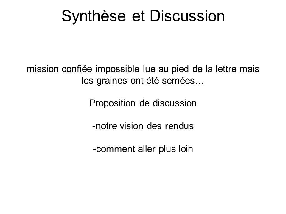 Synthèse et Discussion mission confiée impossible lue au pied de la lettre mais les graines ont été semées… Proposition de discussion -notre vision des rendus -comment aller plus loin