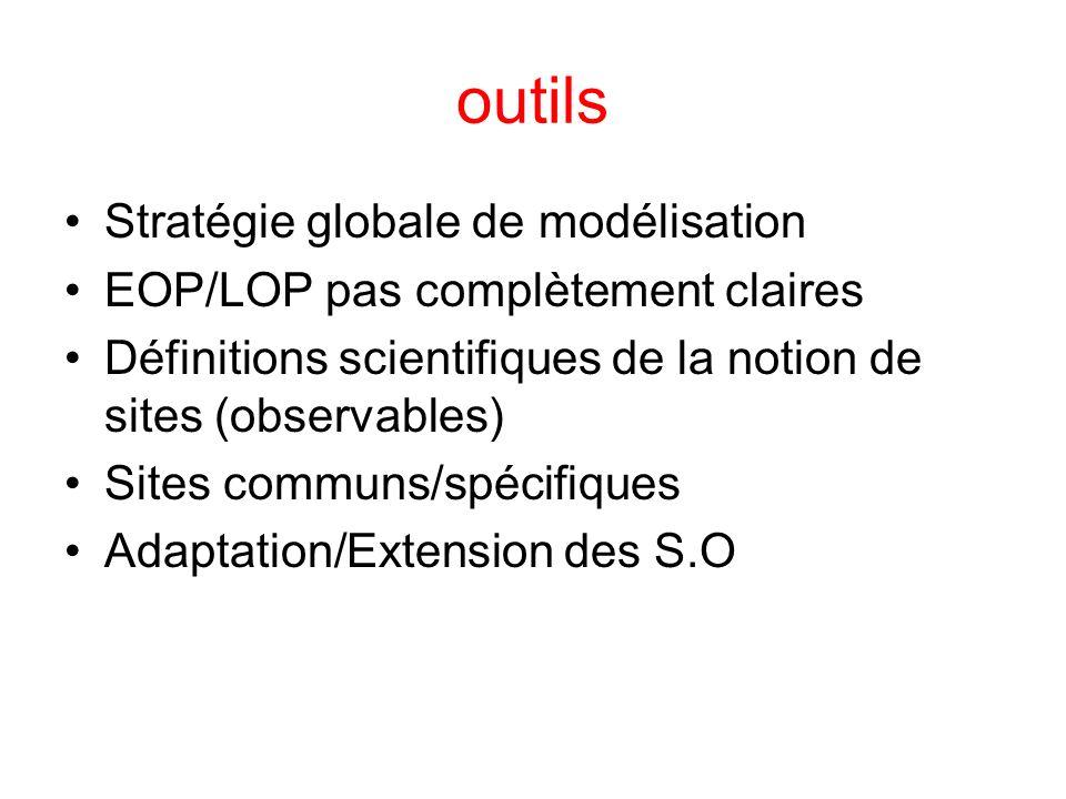outils Stratégie globale de modélisation EOP/LOP pas complètement claires Définitions scientifiques de la notion de sites (observables) Sites communs/spécifiques Adaptation/Extension des S.O