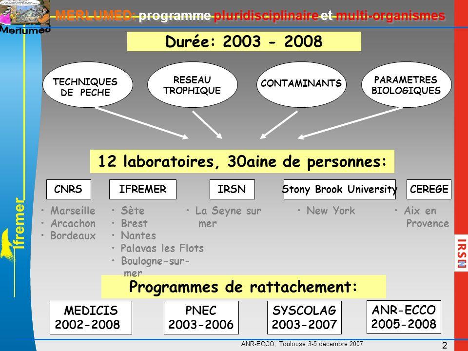 l f r e m e r ANR-ECCO, Toulouse 3-5 décembre 2007 2 Durée: 2003 - 2008 MERLUMED: programme pluridisciplinaire et multi-organismes Programmes de ratta