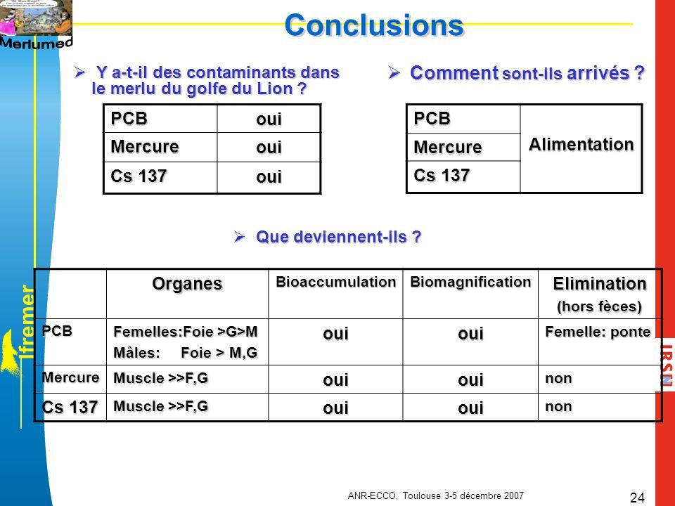 l f r e m e r ANR-ECCO, Toulouse 3-5 décembre 2007 24 Conclusions Y a-t-il des contaminants dans le merlu du golfe du Lion ? Y a-t-il des contaminants