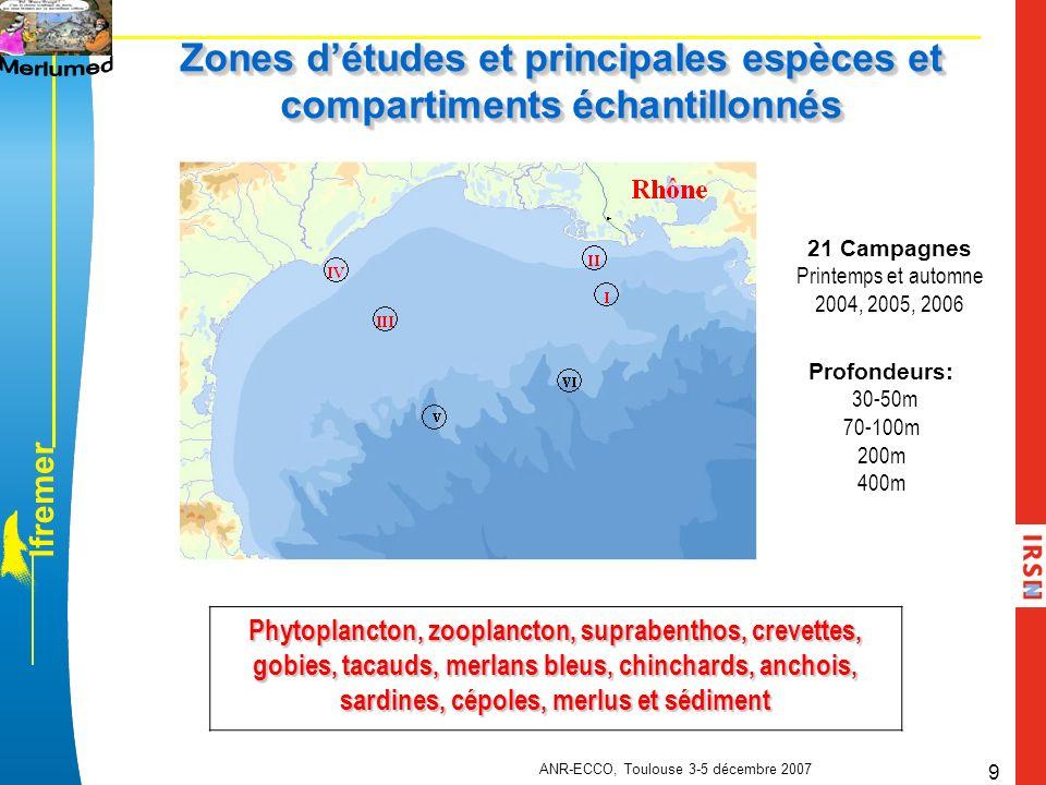 l f r e m e r ANR-ECCO, Toulouse 3-5 décembre 2007 9 Phytoplancton, zooplancton, suprabenthos, crevettes, gobies, tacauds, merlans bleus, chinchards,