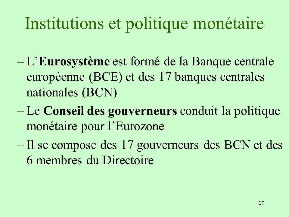 10 –LEurosystème est formé de la Banque centrale européenne (BCE) et des 17 banques centrales nationales (BCN) –Le Conseil des gouverneurs conduit la