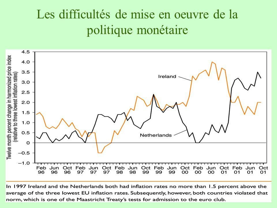 13 Les difficultés de mise en oeuvre de la politique monétaire