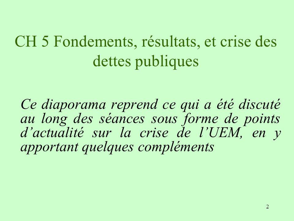 3 LUEM : fondements, résultats, et crise des dettes publiques I- Principes de lUEM et résultats II- Une zone monétaire sous-optimale III- La crise des dettes publiques