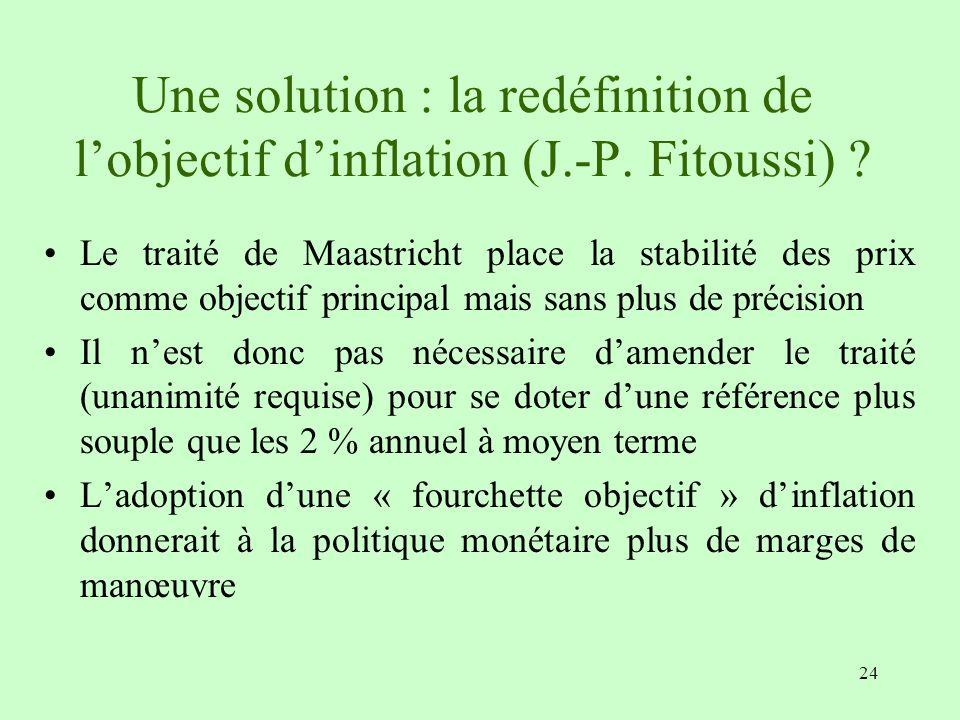 24 Une solution : la redéfinition de lobjectif dinflation (J.-P. Fitoussi) ? Le traité de Maastricht place la stabilité des prix comme objectif princi