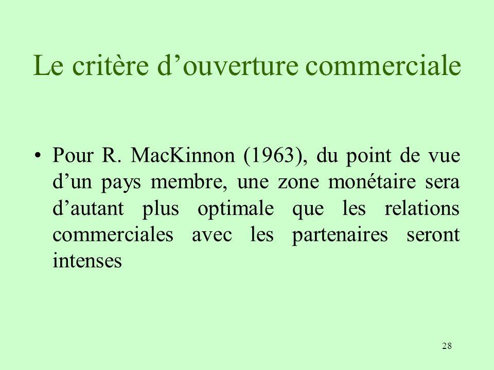 28 Le critère douverture commerciale Pour R. MacKinnon (1963), du point de vue dun pays membre, une zone monétaire sera dautant plus optimale que les