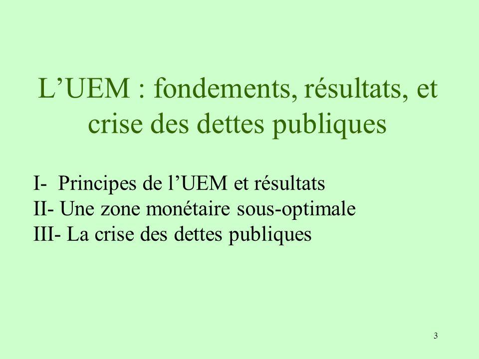 3 LUEM : fondements, résultats, et crise des dettes publiques I- Principes de lUEM et résultats II- Une zone monétaire sous-optimale III- La crise des