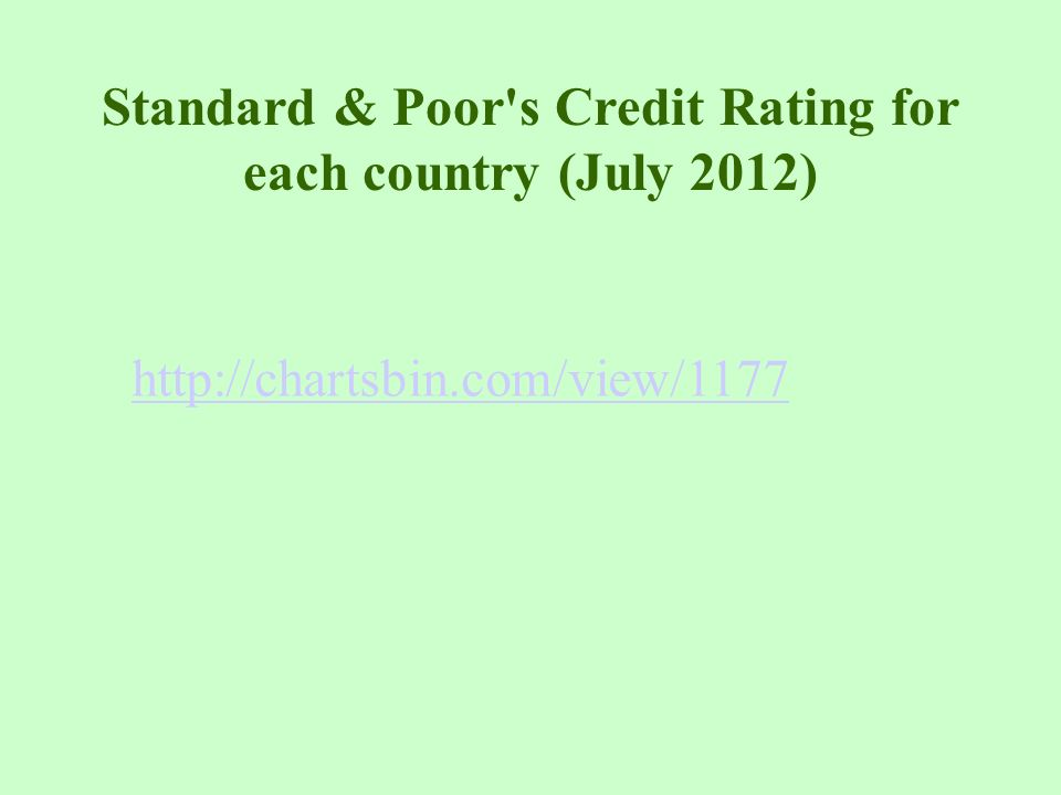 Standard & Poor's Credit Rating for each country (July 2012) http://chartsbin.com/view/1177