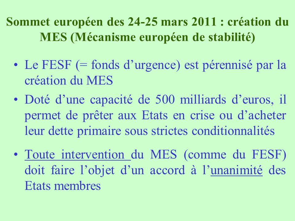 Sommet européen des 24-25 mars 2011 : création du MES (Mécanisme européen de stabilité) Le FESF (= fonds durgence) est pérennisé par la création du ME