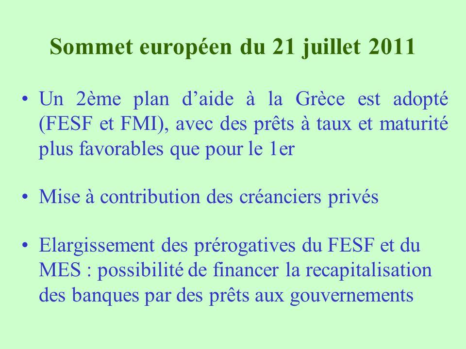 Sommet européen du 21 juillet 2011 Un 2ème plan daide à la Grèce est adopté (FESF et FMI), avec des prêts à taux et maturité plus favorables que pour