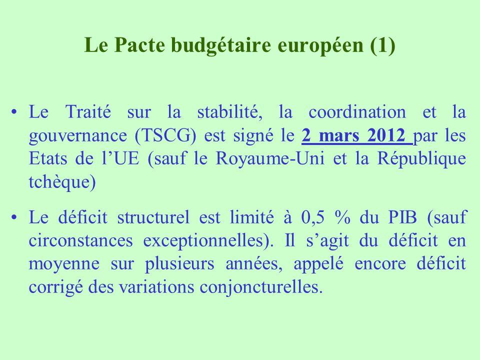 Le Pacte budgétaire européen (1) Le Traité sur la stabilité, la coordination et la gouvernance (TSCG) est signé le 2 mars 2012 par les Etats de lUE (s