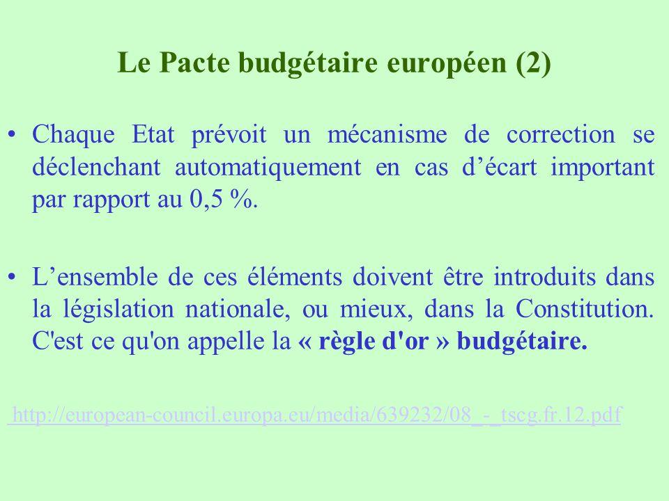 Le Pacte budgétaire européen (2) Chaque Etat prévoit un mécanisme de correction se déclenchant automatiquement en cas décart important par rapport au