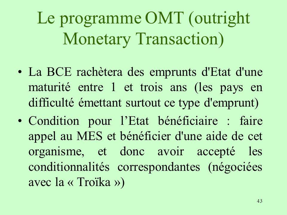 Le programme OMT (outright Monetary Transaction) La BCE rachètera des emprunts d'Etat d'une maturité entre 1 et trois ans (les pays en difficulté émet