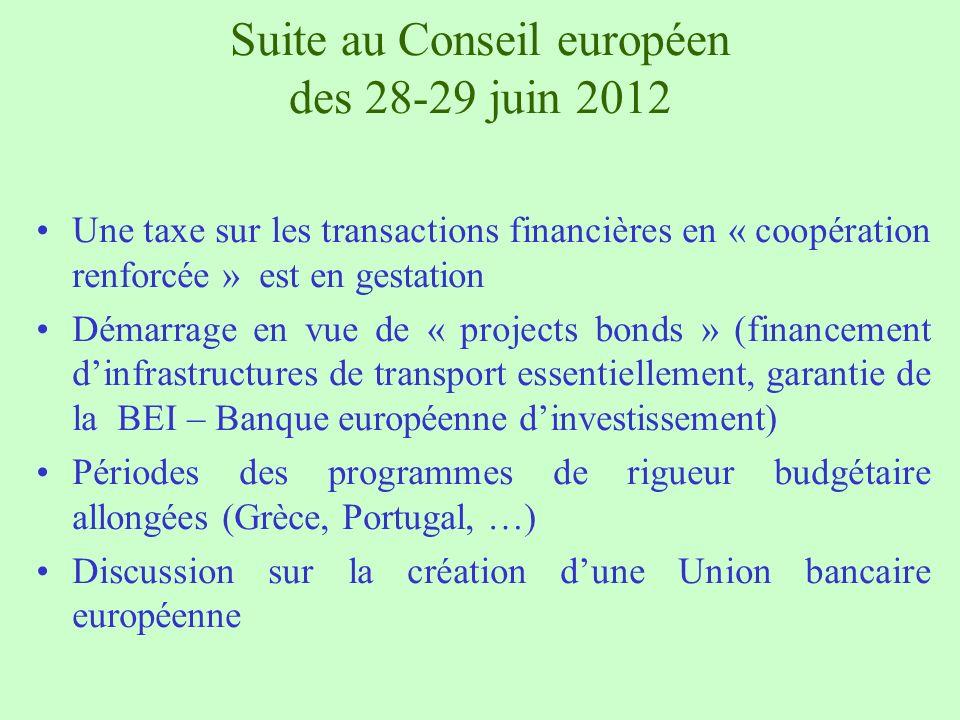 Suite au Conseil européen des 28-29 juin 2012 Une taxe sur les transactions financières en « coopération renforcée » est en gestation Démarrage en vue