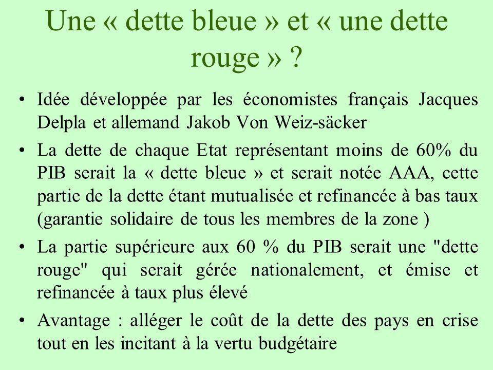 Une « dette bleue » et « une dette rouge » ? Idée développée par les économistes français Jacques Delpla et allemand Jakob Von Weiz-säcker La dette de