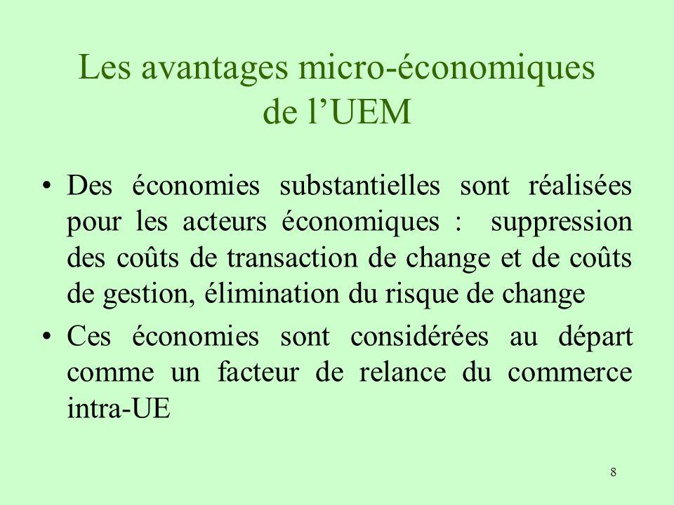 8 Les avantages micro-économiques de lUEM Des économies substantielles sont réalisées pour les acteurs économiques : suppression des coûts de transact