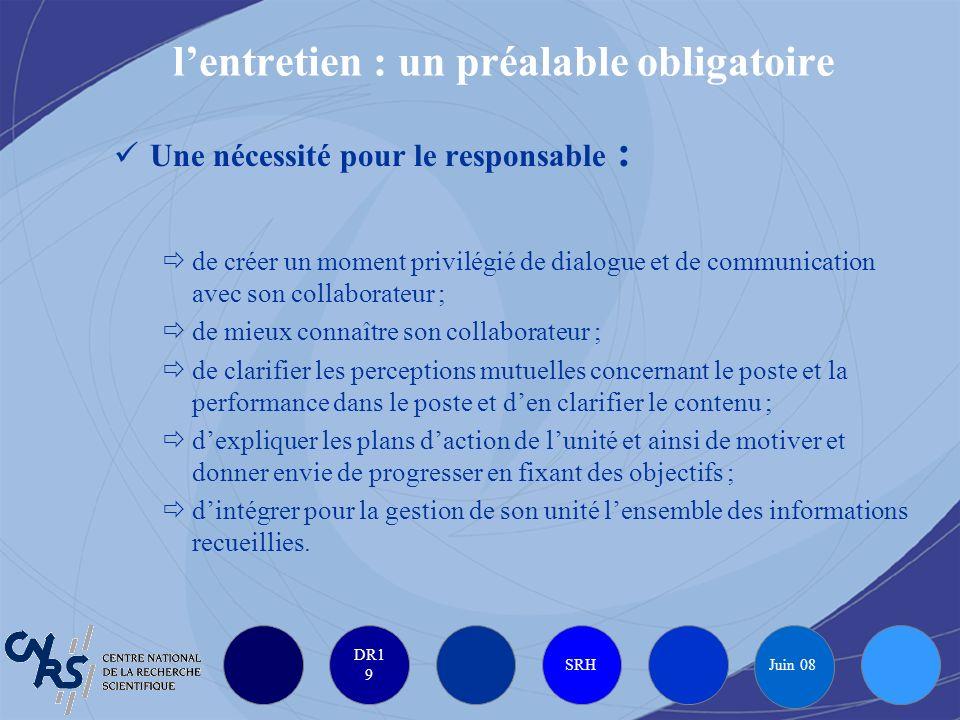 DR1 9 SRH Juin 08 lentretien : un préalable obligatoire Une nécessité pour le responsable : de créer un moment privilégié de dialogue et de communicat