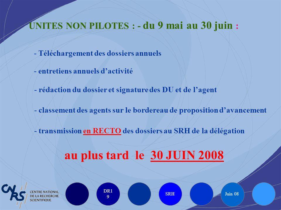 DR1 9 SRH Juin 08 UNITES NON PILOTES : - du 9 mai au 30 juin : - Téléchargement des dossiers annuels - entretiens annuels dactivité - rédaction du dos