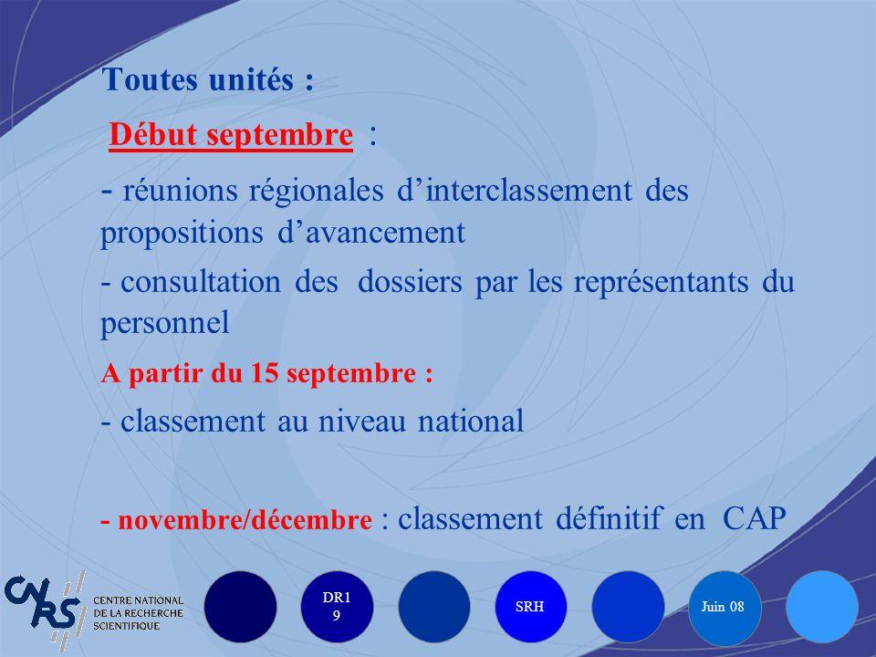 DR1 9 SRH Juin 08 Toutes unités : Début septembre : - réunions régionales dinterclassement des propositions davancement - consultation des dossiers par les représentants du personnel A partir du 15 septembre : - classement au niveau national - novembre/décembre : classement définitif en CAP