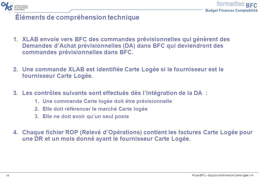 Projet BFC – Support de formation Carte logée v14 14 Éléments de compréhension technique 1.XLAB envoie vers BFC des commandes prévisionnelles qui génèrent des Demandes dAchat prévisionnelles (DA) dans BFC qui deviendront des commandes prévisionnelles dans BFC.