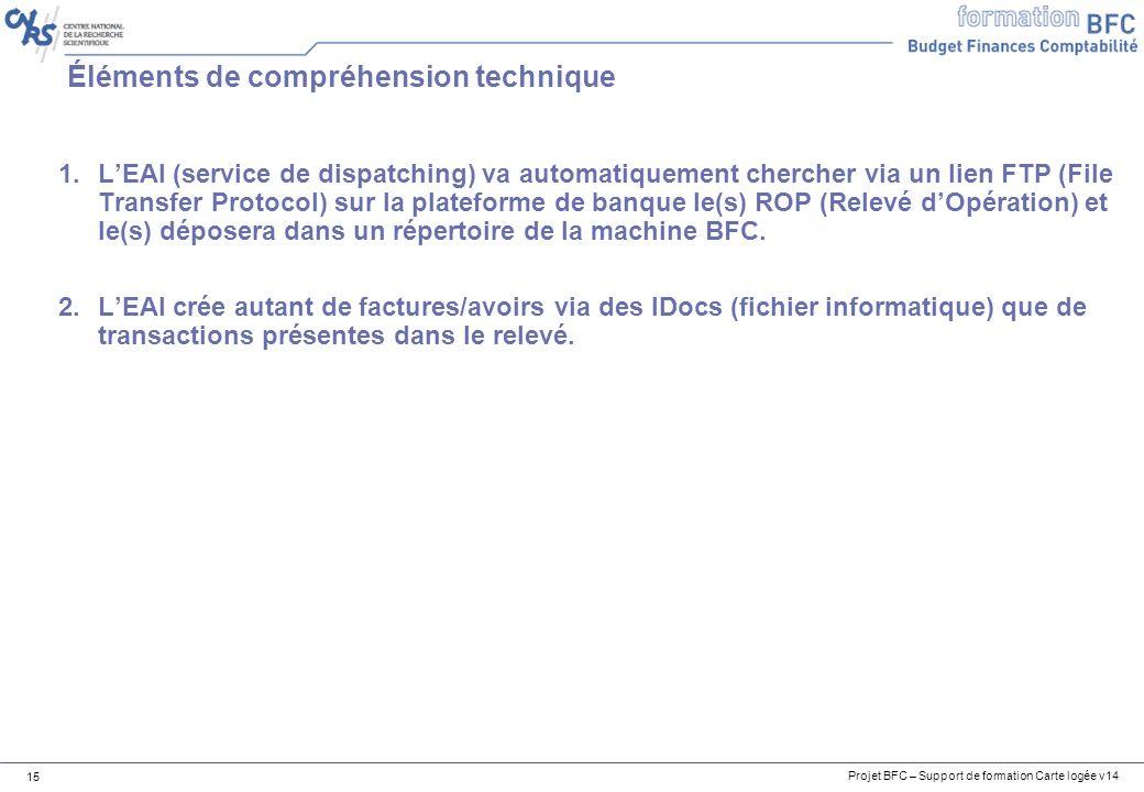 Projet BFC – Support de formation Carte logée v14 15 Éléments de compréhension technique 1.LEAI (service de dispatching) va automatiquement chercher via un lien FTP (File Transfer Protocol) sur la plateforme de banque le(s) ROP (Relevé dOpération) et le(s) déposera dans un répertoire de la machine BFC.
