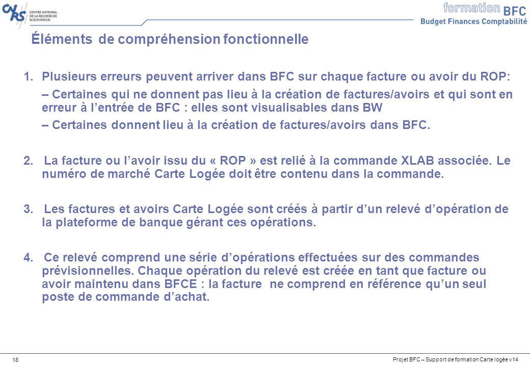 Projet BFC – Support de formation Carte logée v14 18 Éléments de compréhension fonctionnelle 1.Plusieurs erreurs peuvent arriver dans BFC sur chaque facture ou avoir du ROP: – Certaines qui ne donnent pas lieu à la création de factures/avoirs et qui sont en erreur à lentrée de BFC : elles sont visualisables dans BW – Certaines donnent lieu à la création de factures/avoirs dans BFC.