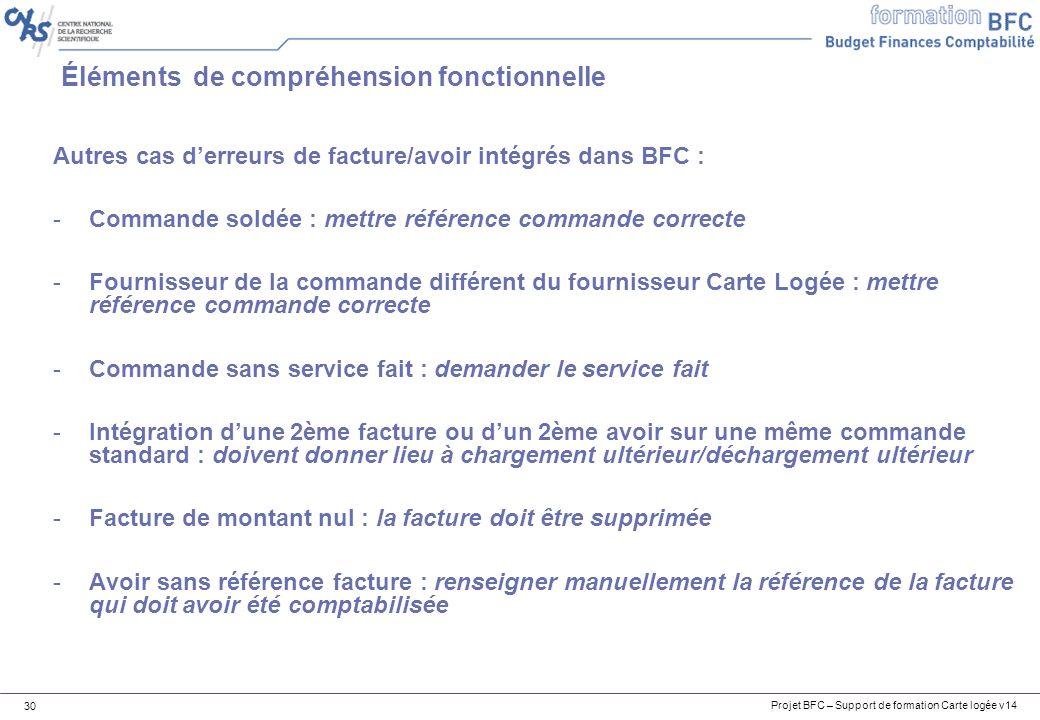 Projet BFC – Support de formation Carte logée v14 30 Éléments de compréhension fonctionnelle Autres cas derreurs de facture/avoir intégrés dans BFC :