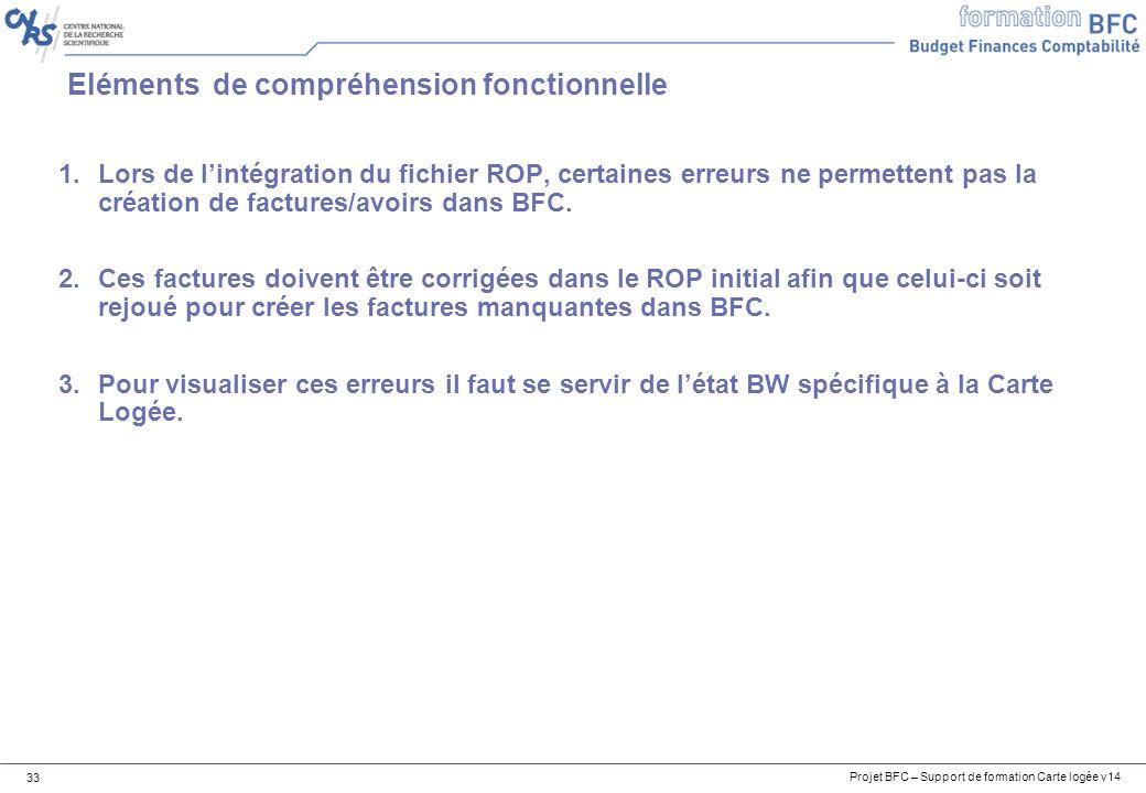 Projet BFC – Support de formation Carte logée v14 33 Eléments de compréhension fonctionnelle 1.Lors de lintégration du fichier ROP, certaines erreurs ne permettent pas la création de factures/avoirs dans BFC.