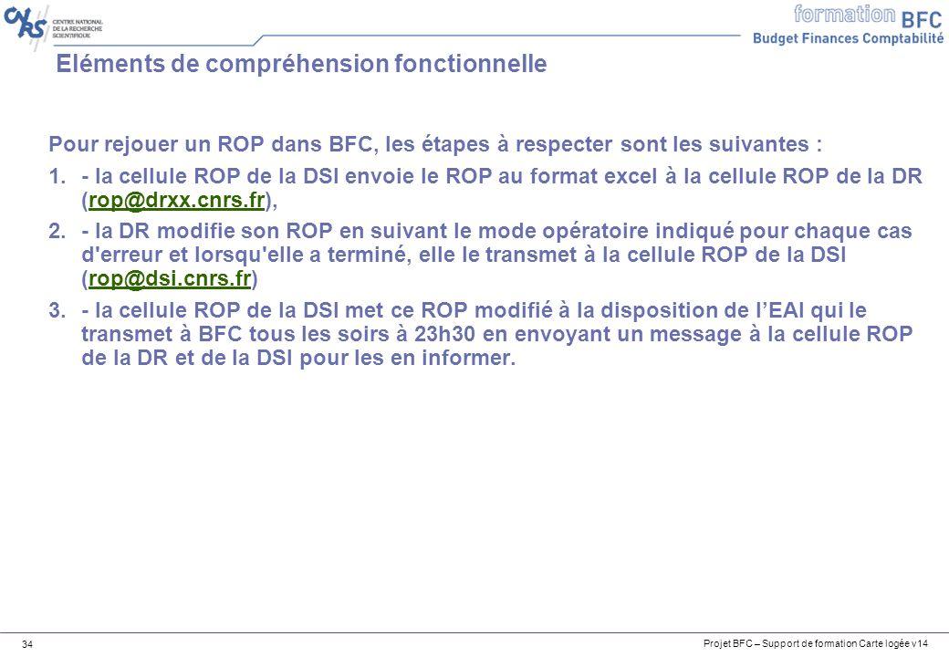 Projet BFC – Support de formation Carte logée v14 34 Pour rejouer un ROP dans BFC, les étapes à respecter sont les suivantes : 1.- la cellule ROP de la DSI envoie le ROP au format excel à la cellule ROP de la DR (rop@drxx.cnrs.fr),rop@drxx.cnrs.fr 2.- la DR modifie son ROP en suivant le mode opératoire indiqué pour chaque cas d erreur et lorsqu elle a terminé, elle le transmet à la cellule ROP de la DSI (rop@dsi.cnrs.fr)rop@dsi.cnrs.fr 3.- la cellule ROP de la DSI met ce ROP modifié à la disposition de lEAI qui le transmet à BFC tous les soirs à 23h30 en envoyant un message à la cellule ROP de la DR et de la DSI pour les en informer.