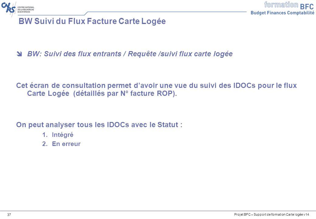 Projet BFC – Support de formation Carte logée v14 37 BW Suivi du Flux Facture Carte Logée BW: Suivi des flux entrants / Requête /suivi flux carte logée Cet écran de consultation permet davoir une vue du suivi des IDOCs pour le flux Carte Logée (détaillés par N° facture ROP).