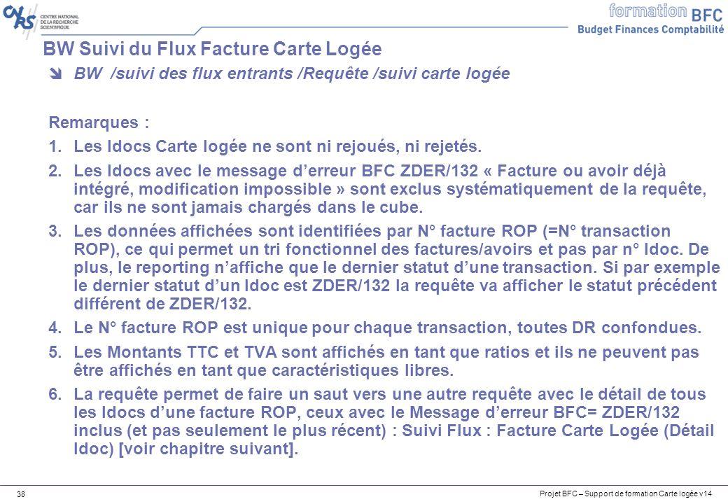 Projet BFC – Support de formation Carte logée v14 38 BW Suivi du Flux Facture Carte Logée BW /suivi des flux entrants /Requête /suivi carte logée Remarques : 1.Les Idocs Carte logée ne sont ni rejoués, ni rejetés.
