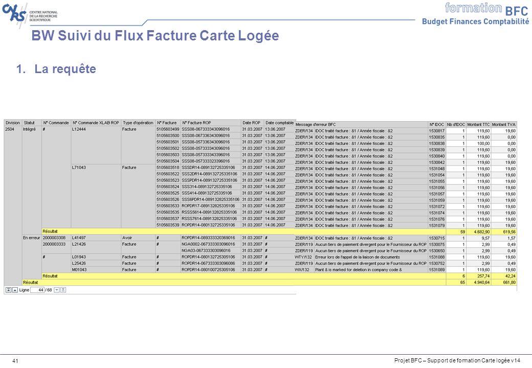 Projet BFC – Support de formation Carte logée v14 41 BW Suivi du Flux Facture Carte Logée 1.La requête