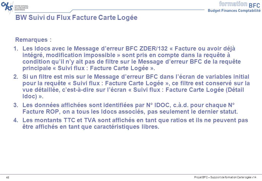 Projet BFC – Support de formation Carte logée v14 48 BW Suivi du Flux Facture Carte Logée Remarques : 1.Les Idocs avec le Message derreur BFC ZDER/132