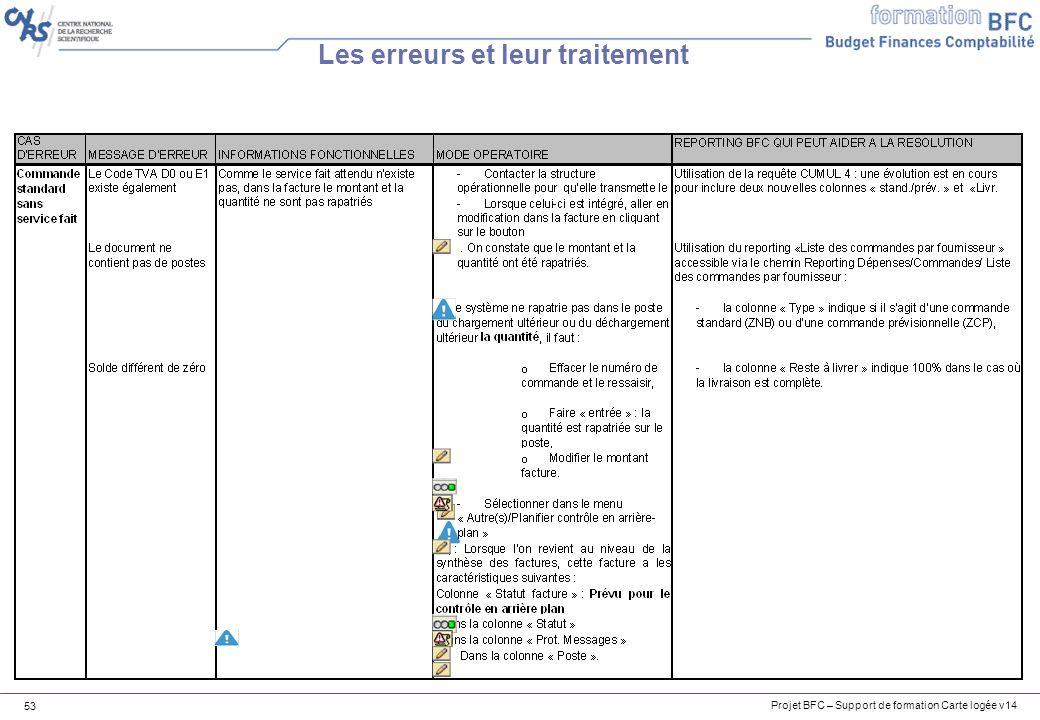 Projet BFC – Support de formation Carte logée v14 53 Les erreurs et leur traitement