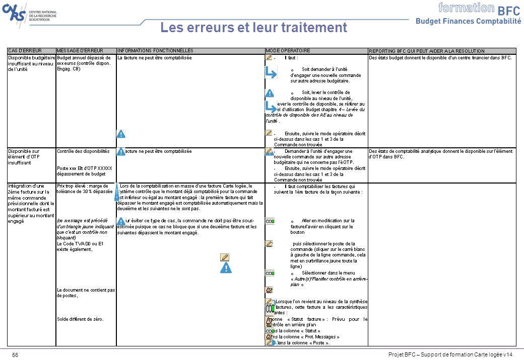 Projet BFC – Support de formation Carte logée v14 56 Les erreurs et leur traitement