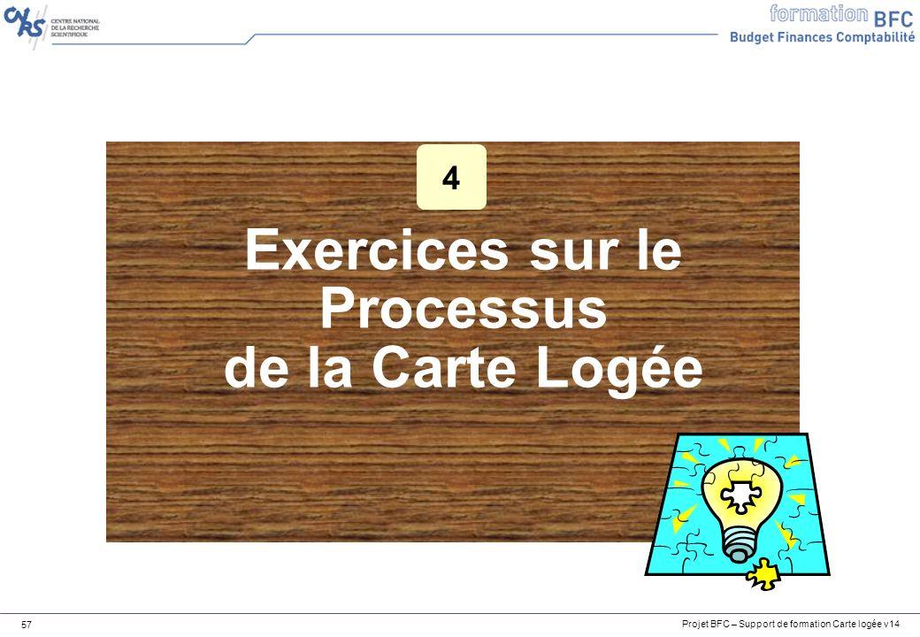 Projet BFC – Support de formation Carte logée v14 57 Exercices sur le Processus de la Carte Logée 4