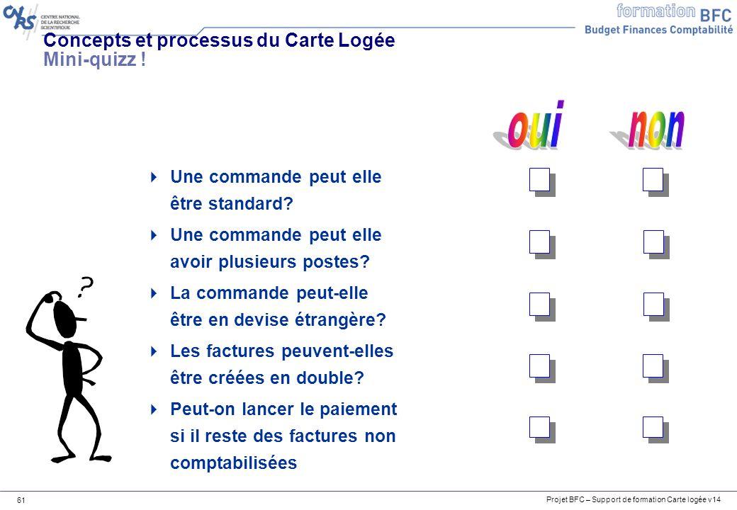 Projet BFC – Support de formation Carte logée v14 61 Concepts et processus du Carte Logée Mini-quizz ! Une commande peut elle être standard? Une comma