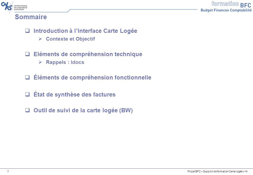 Projet BFC – Support de formation Carte logée v14 7 Sommaire Introduction à lInterface Carte Logée Contexte et Objectif Eléments de compréhension tech