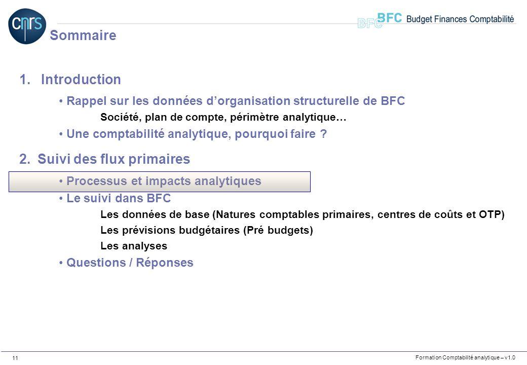 Formation Comptabilité analytique – v1.0 11 1. Introduction Rappel sur les données dorganisation structurelle de BFC Société, plan de compte, périmètr